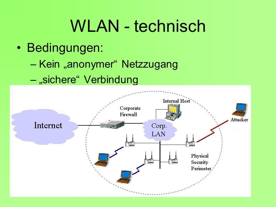 """WLAN - technisch Bedingungen: Kein """"anonymer Netzzugang"""