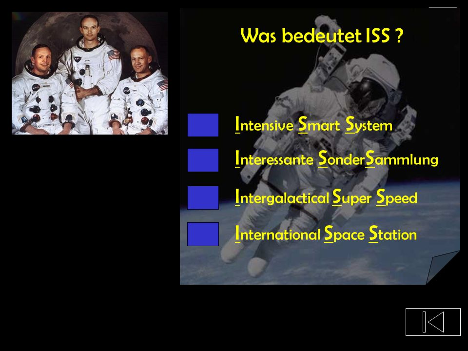 Was bedeutet ISS Intensive Smart System. Interessante SonderSammlung. Intergalactical Super Speed.