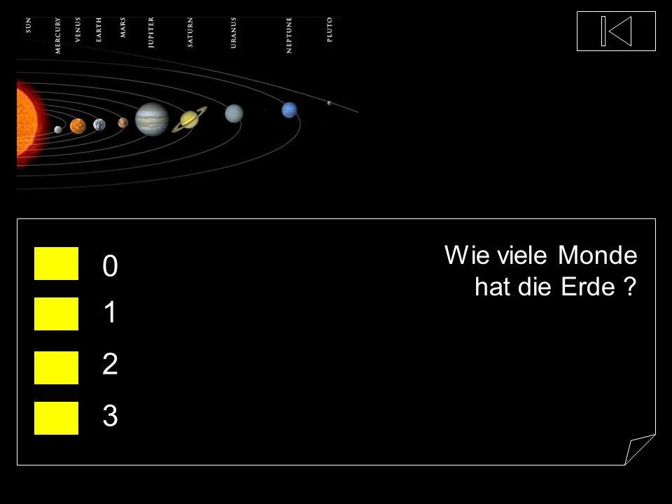 Wie viele Monde hat die Erde