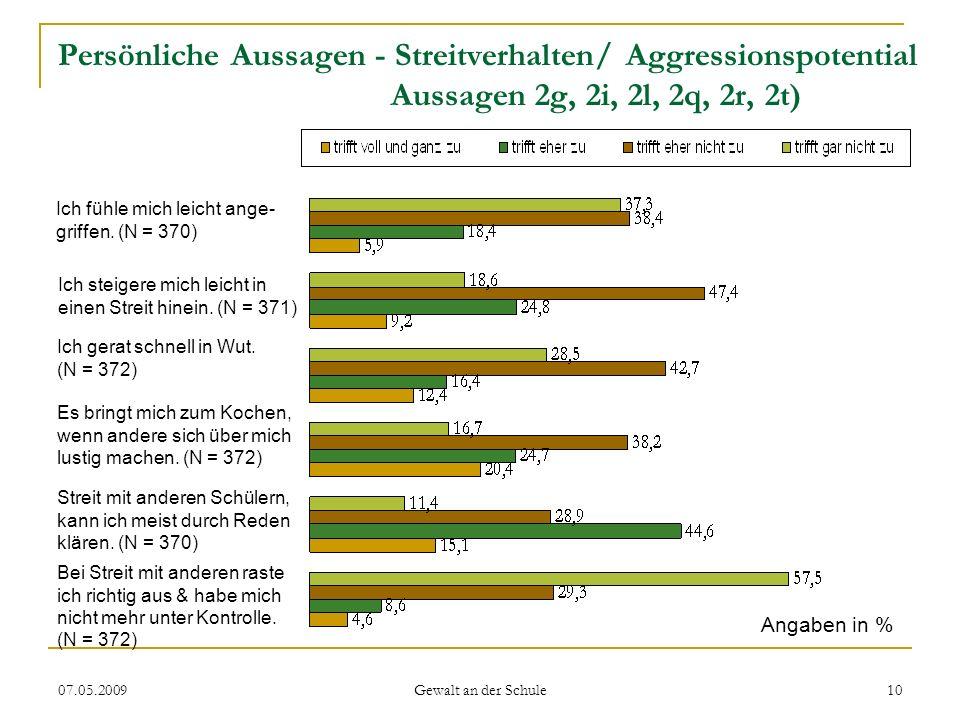 Persönliche Aussagen - Streitverhalten/ Aggressionspotential Aussagen 2g, 2i, 2l, 2q, 2r, 2t)