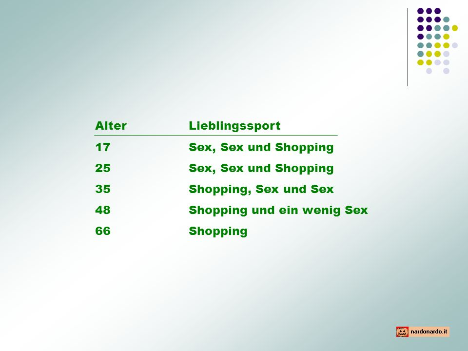Alter Lieblingssport 17 Sex, Sex und Shopping. 25 Sex, Sex und Shopping. 35 Shopping, Sex und Sex.