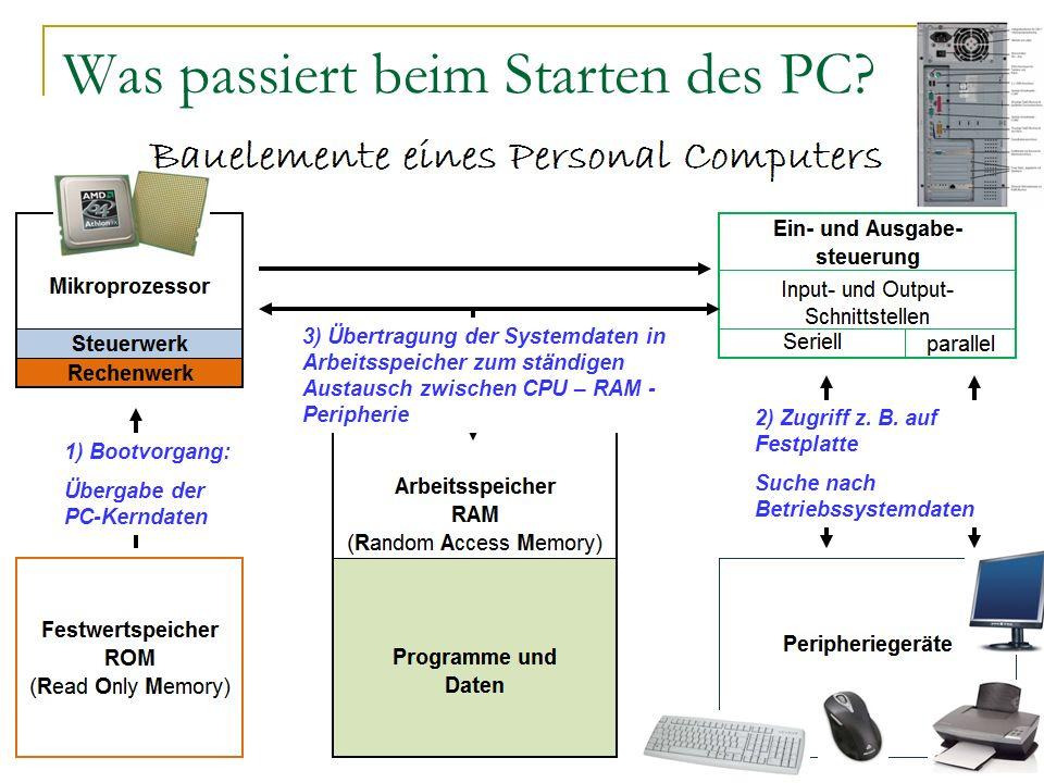 Was passiert beim Starten des PC