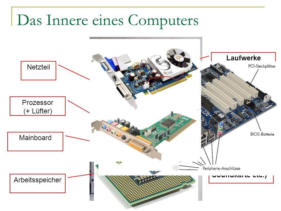 Das Innere eines Computers