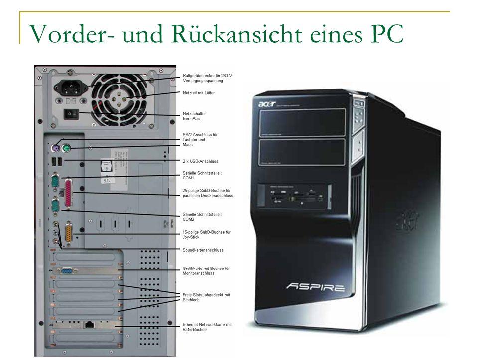 Vorder- und Rückansicht eines PC