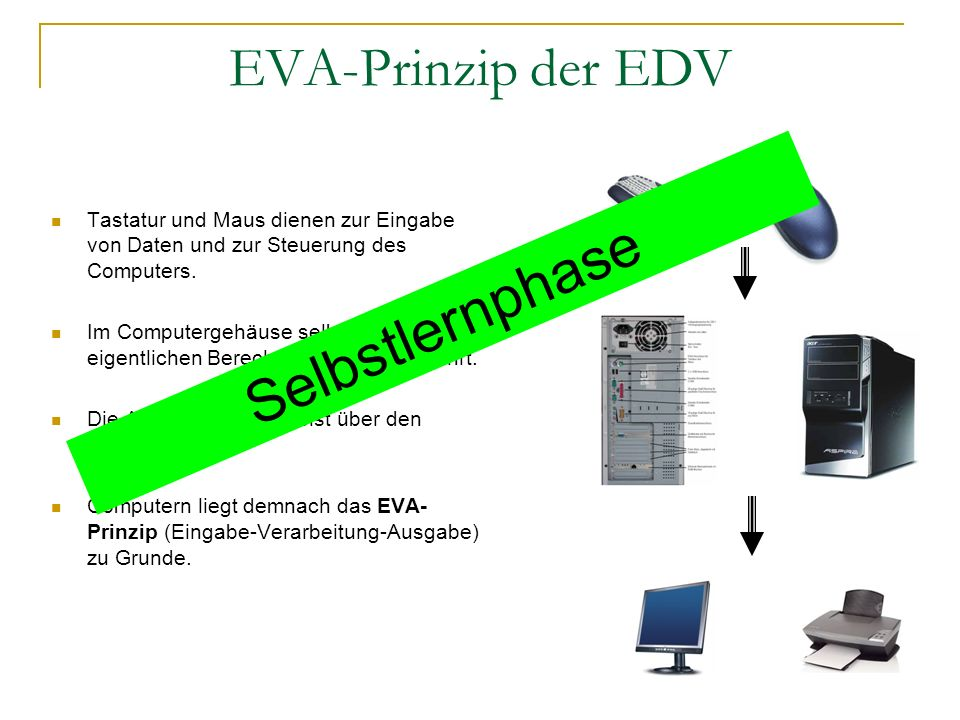 Selbstlernphase EVA-Prinzip der EDV