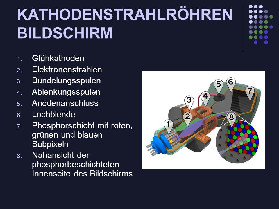 KATHODENSTRAHLRÖHRENBILDSCHIRM