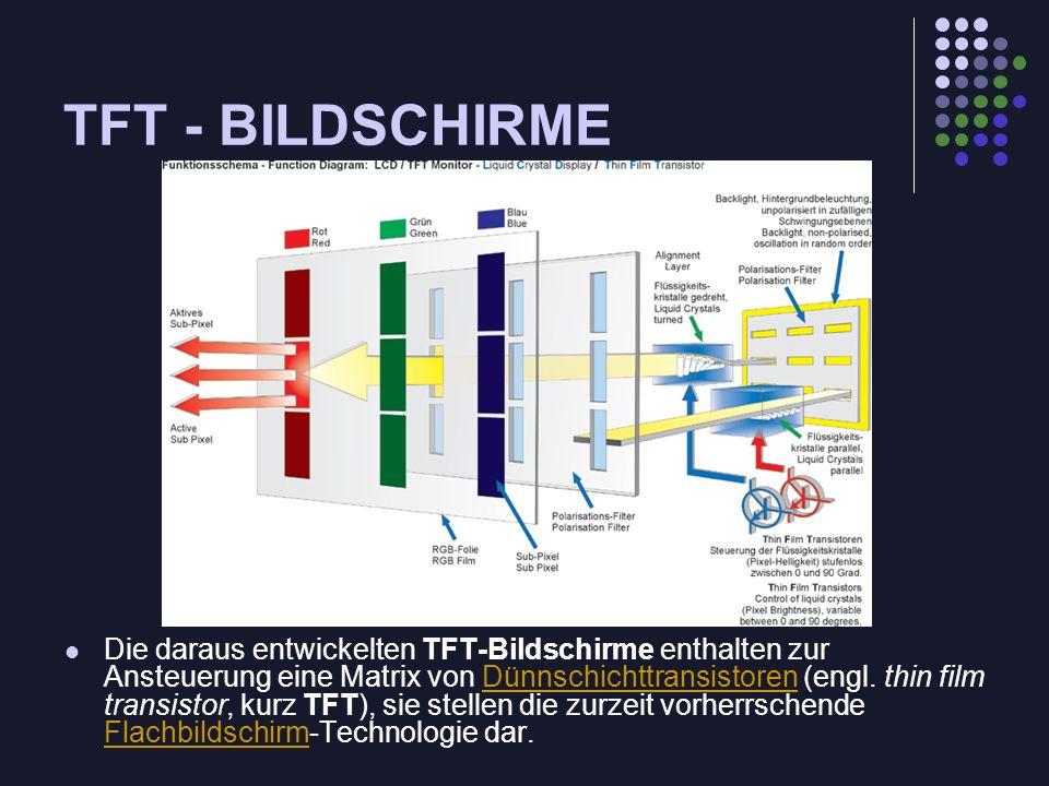 TFT - BILDSCHIRME