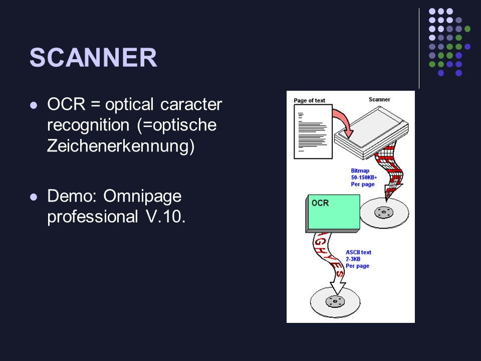 SCANNER OCR = optical caracter recognition (=optische Zeichenerkennung) Demo: Omnipage professional V.10.