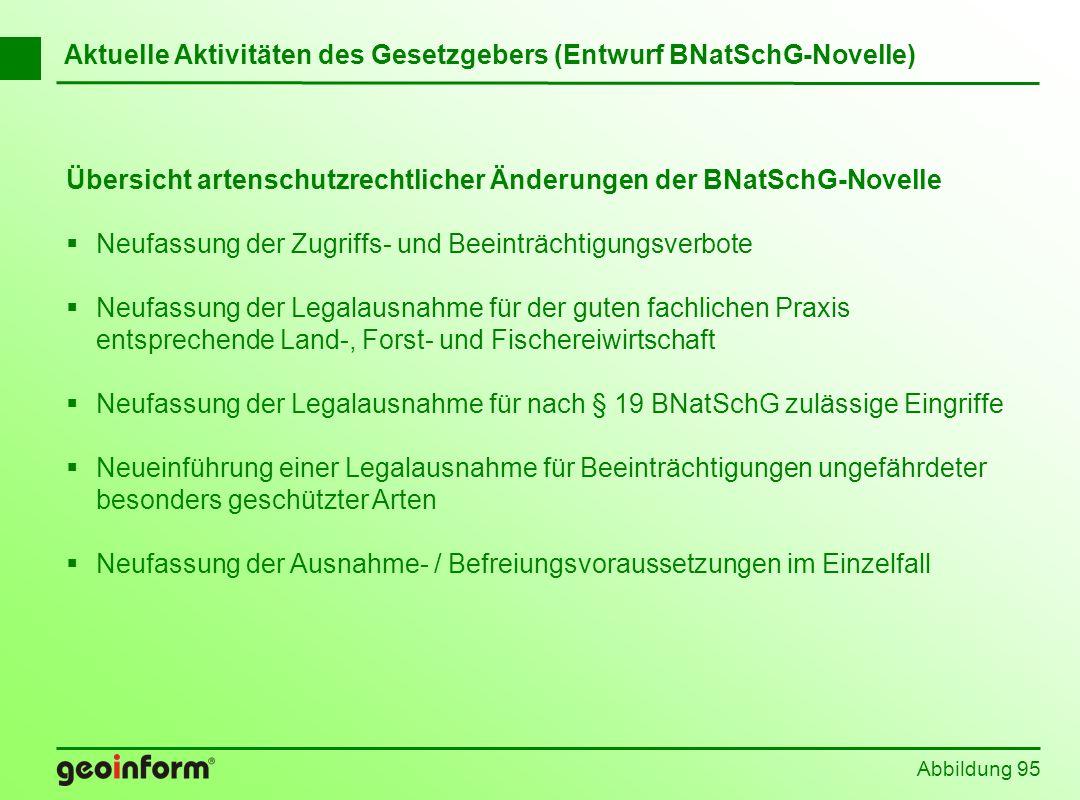 Aktuelle Aktivitäten des Gesetzgebers (Entwurf BNatSchG-Novelle)