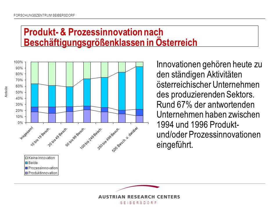 Produkt- & Prozessinnovation nach Beschäftigungsgrößenklassen in Österreich