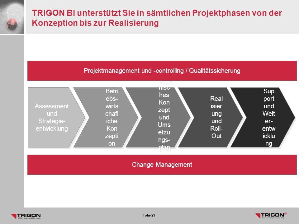 TRIGON BI unterstützt Sie in sämtlichen Projektphasen von der Konzeption bis zur Realisierung