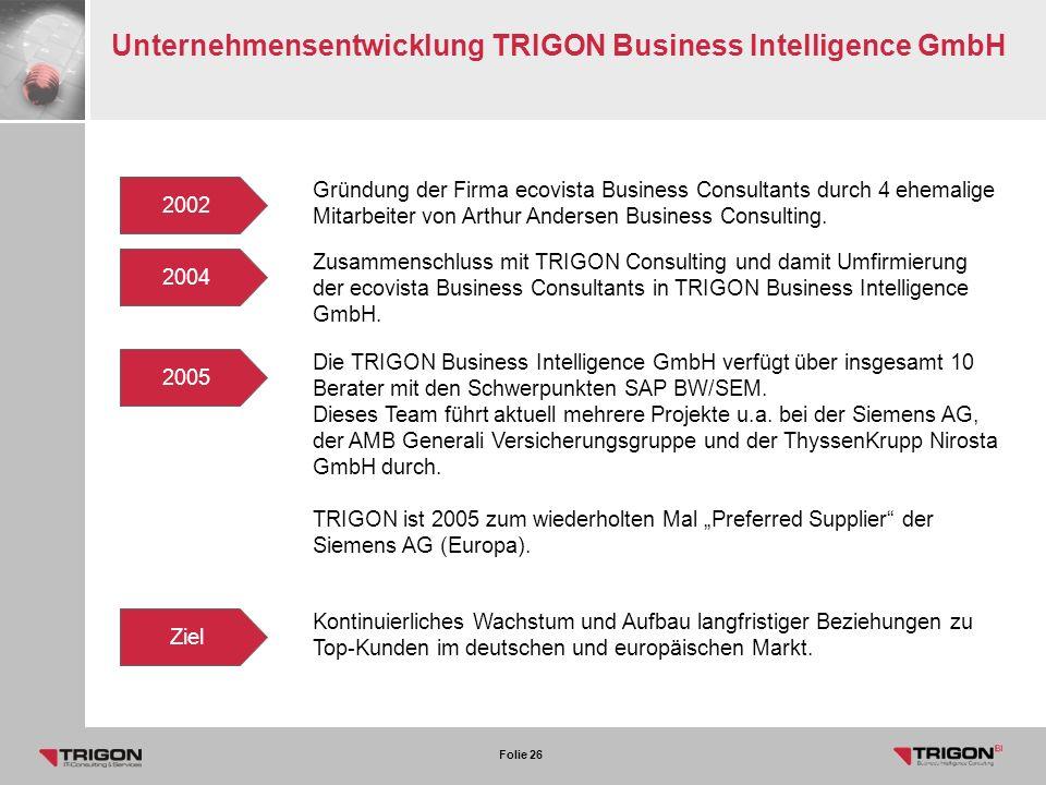 Unternehmensentwicklung TRIGON Business Intelligence GmbH