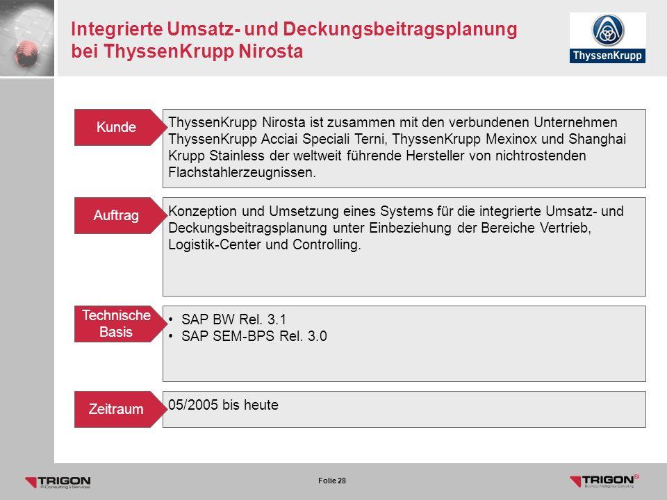 Integrierte Umsatz- und Deckungsbeitragsplanung bei ThyssenKrupp Nirosta