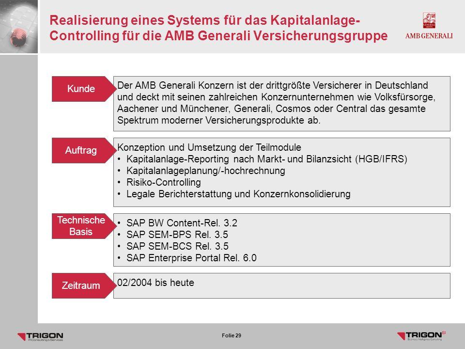 Realisierung eines Systems für das Kapitalanlage- Controlling für die AMB Generali Versicherungsgruppe