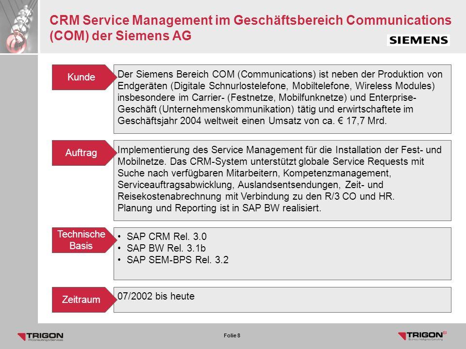 CRM Service Management im Geschäftsbereich Communications (COM) der Siemens AG