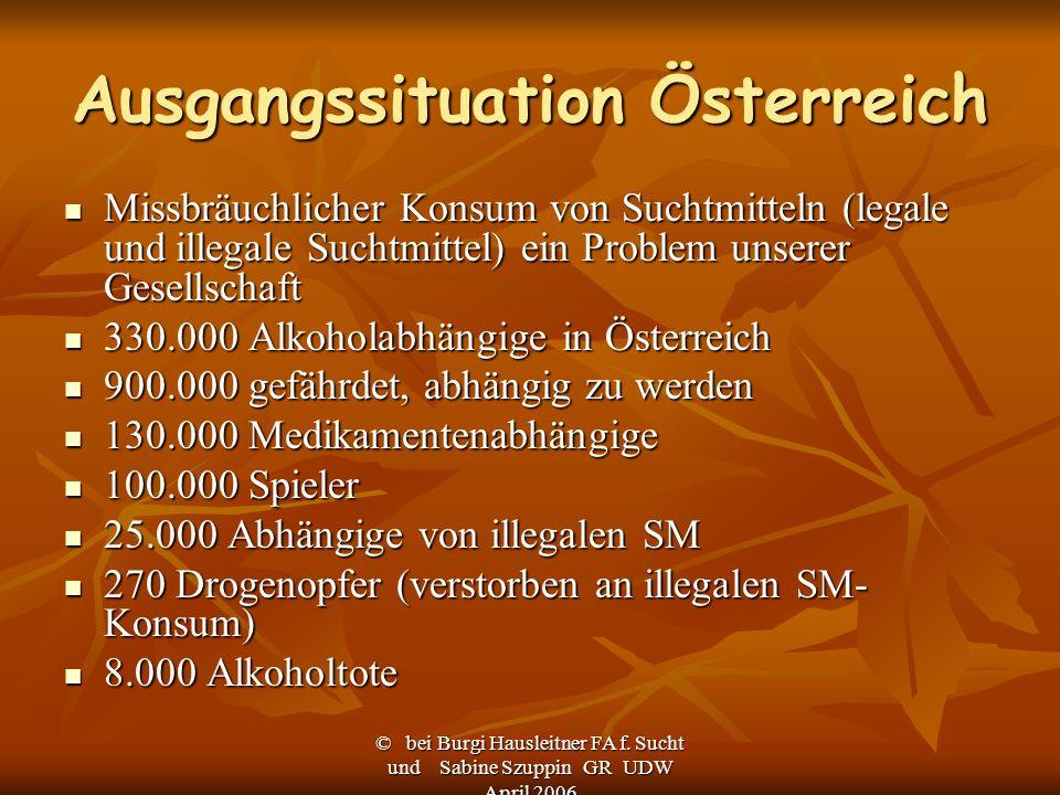 Ausgangssituation Österreich