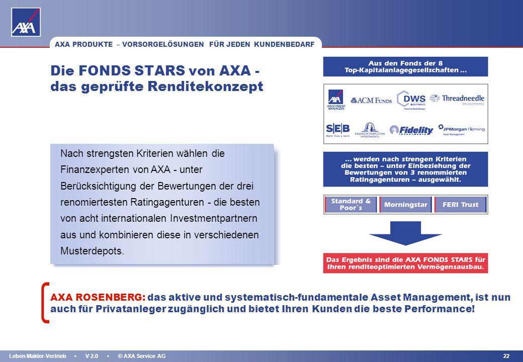Die FONDS STARS von AXA - das geprüfte Renditekonzept