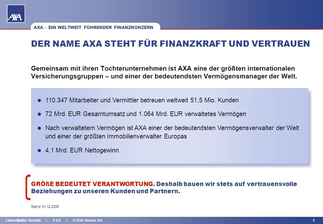 DER NAME AXA STEHT FÜR FINANZKRAFT UND VERTRAUEN