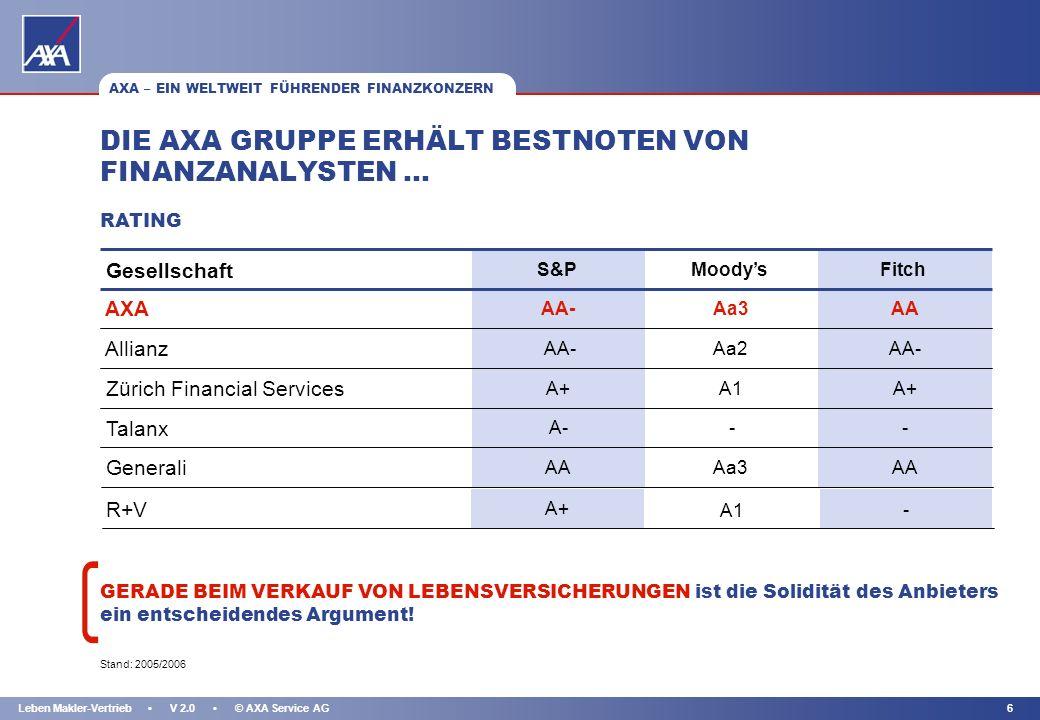 DIE AXA GRUPPE ERHÄLT BESTNOTEN VON FINANZANALYSTEN ...