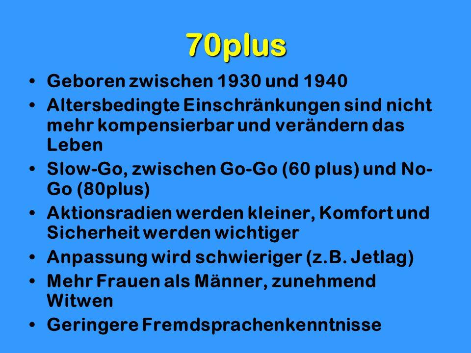 70plus Geboren zwischen 1930 und 1940