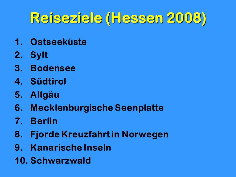 Reiseziele (Hessen 2008) Ostseeküste Sylt Bodensee Südtirol Allgäu