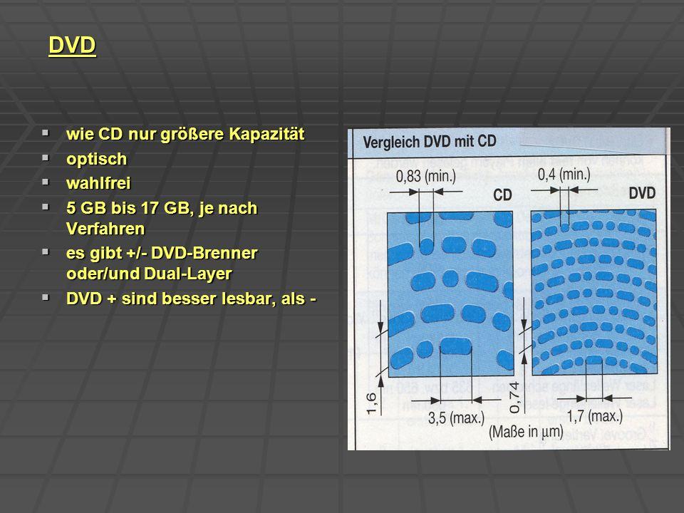 DVD wie CD nur größere Kapazität optisch wahlfrei