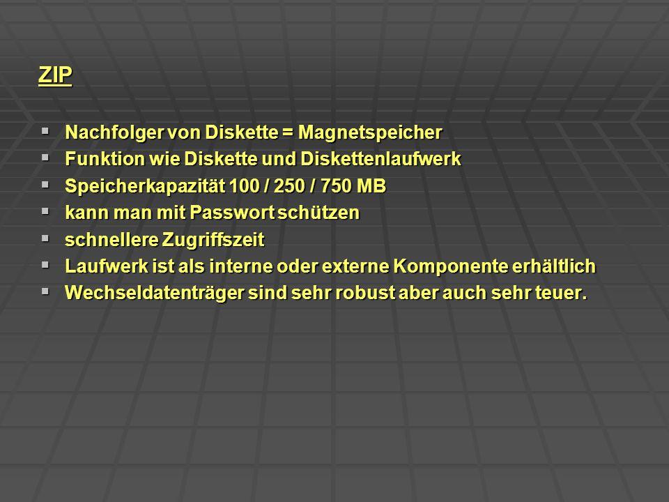 ZIP Nachfolger von Diskette = Magnetspeicher