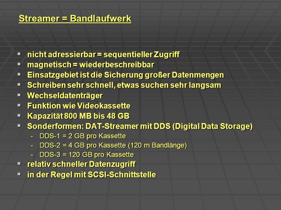 Streamer = Bandlaufwerk