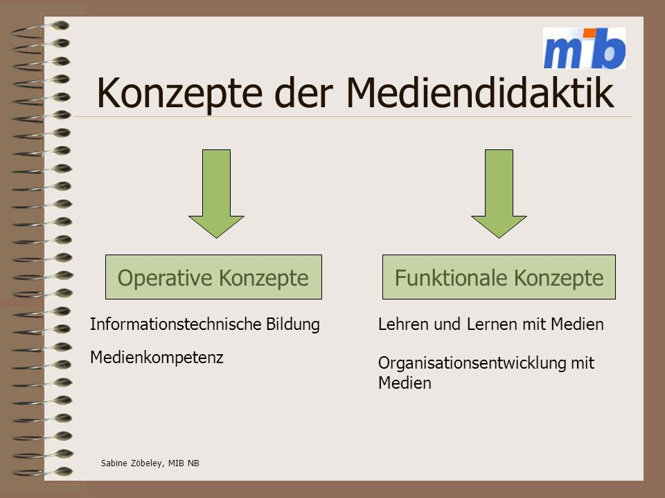 Konzepte der Mediendidaktik