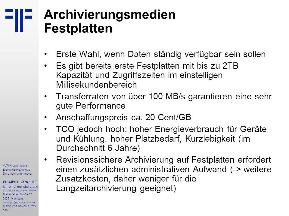 Archivierungsmedien Festplatten