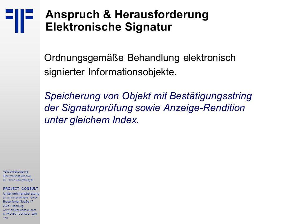 Anspruch & Herausforderung Elektronische Signatur