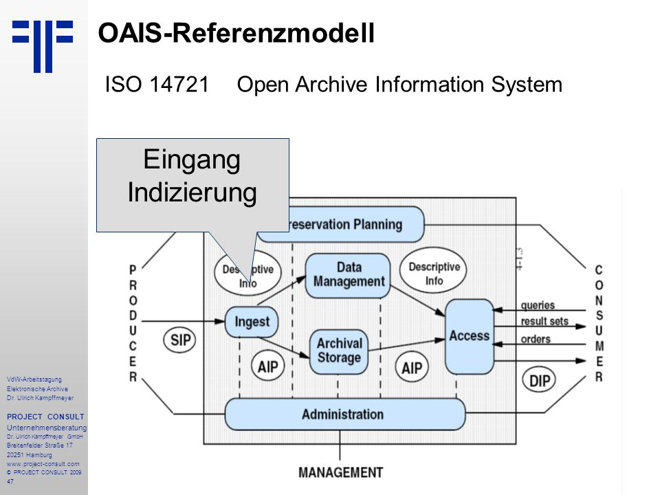OAIS-Referenzmodell Eingang Indizierung