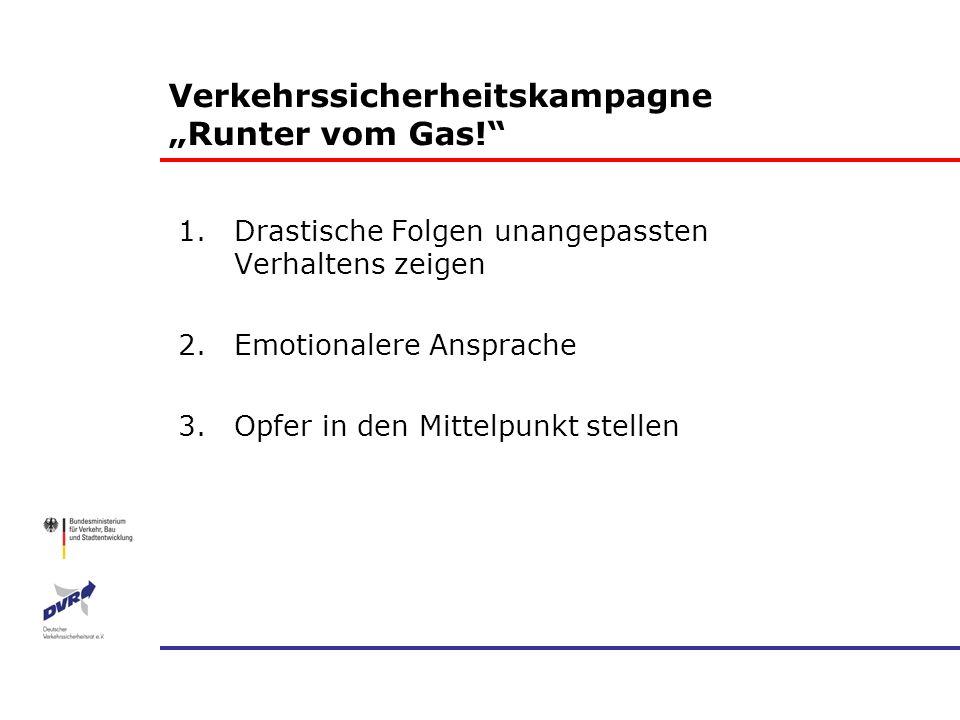 """Verkehrssicherheitskampagne """"Runter vom Gas!"""