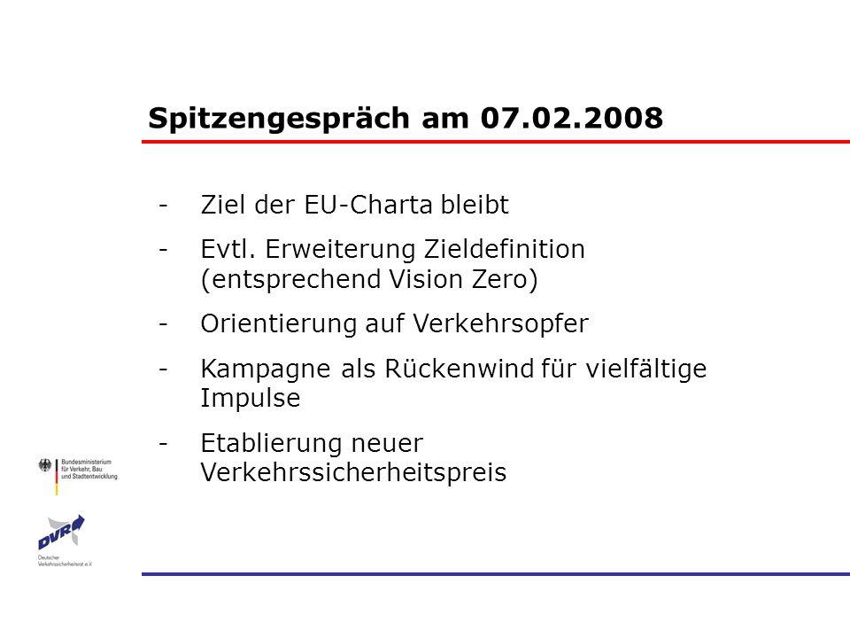 Spitzengespräch am 07.02.2008 Ziel der EU-Charta bleibt