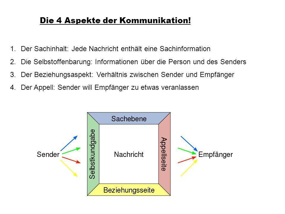Die 4 Aspekte der Kommunikation!