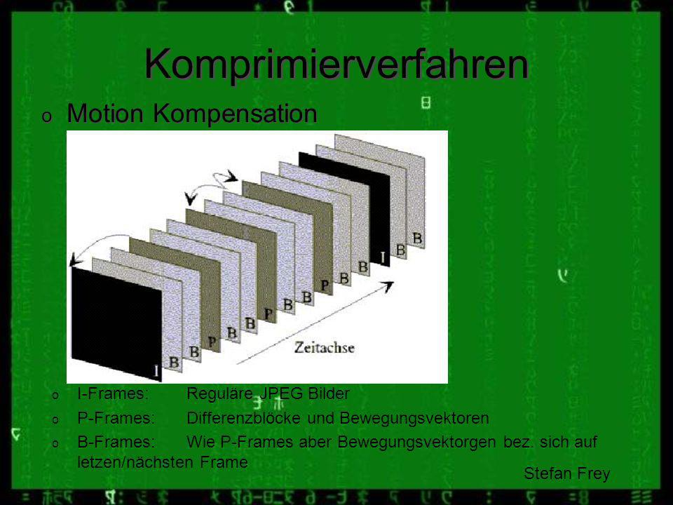 Komprimierverfahren Motion Kompensation I-Frames: Reguläre JPEG Bilder