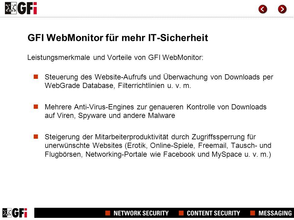 GFI WebMonitor für mehr IT-Sicherheit
