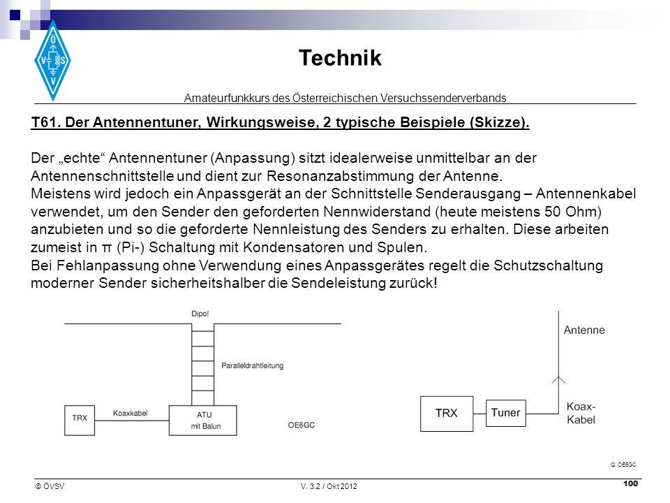 T61. Der Antennentuner, Wirkungsweise, 2 typische Beispiele (Skizze).