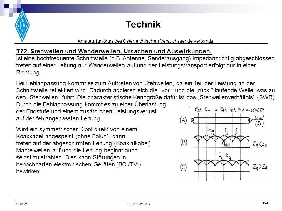 T72. Stehwellen und Wanderwellen, Ursachen und Auswirkungen.