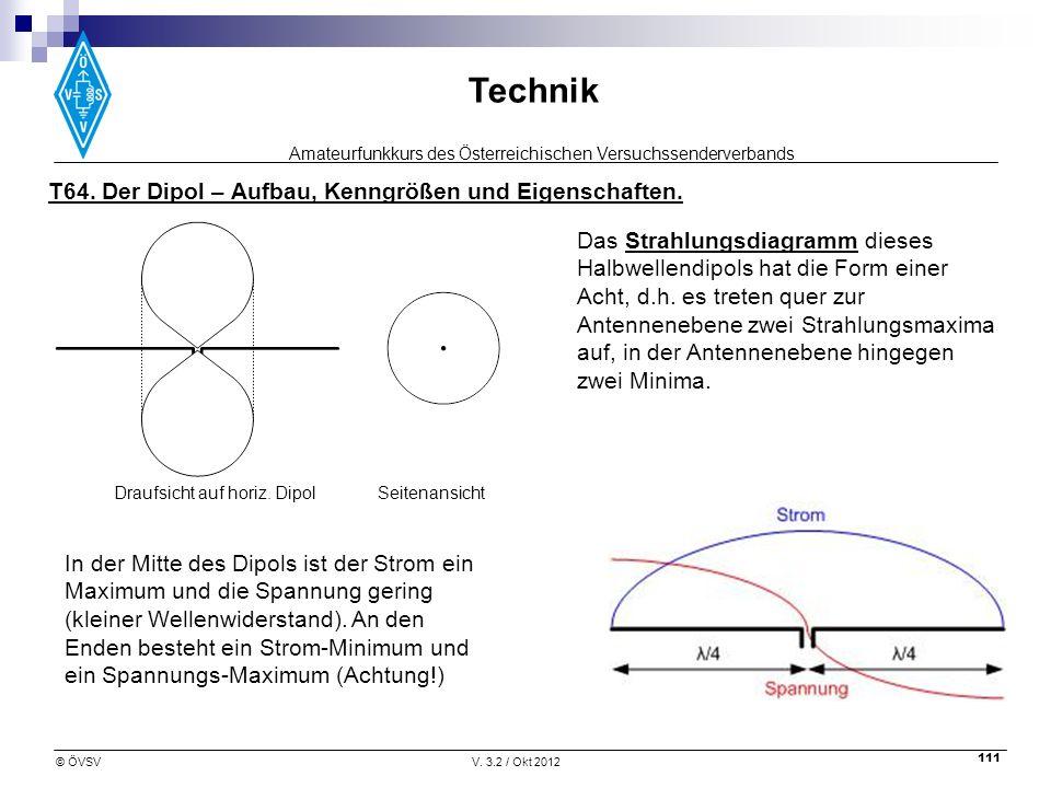 T64. Der Dipol – Aufbau, Kenngrößen und Eigenschaften.