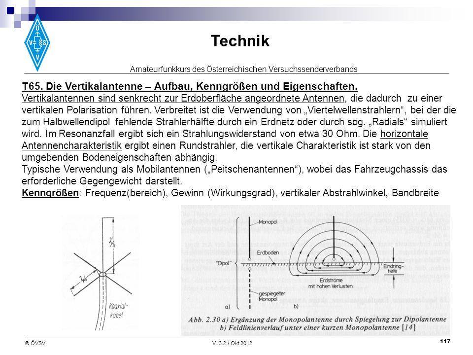 T65. Die Vertikalantenne – Aufbau, Kenngrößen und Eigenschaften.