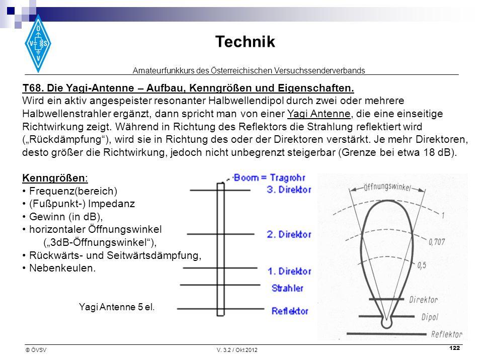 T68. Die Yagi-Antenne – Aufbau, Kenngrößen und Eigenschaften.