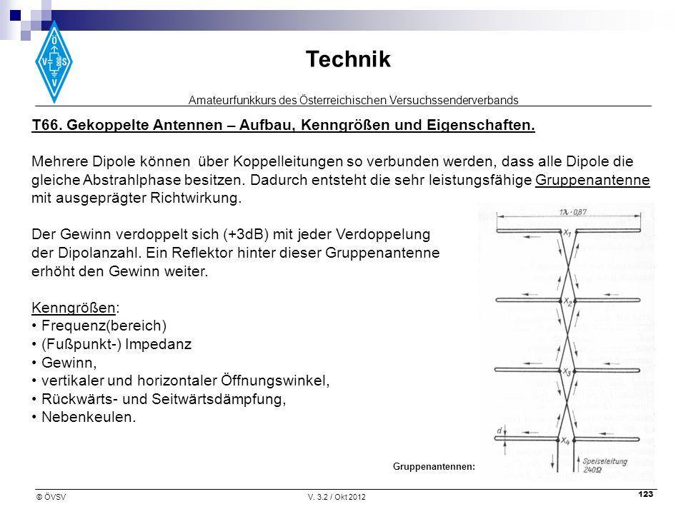 T66. Gekoppelte Antennen – Aufbau, Kenngrößen und Eigenschaften.