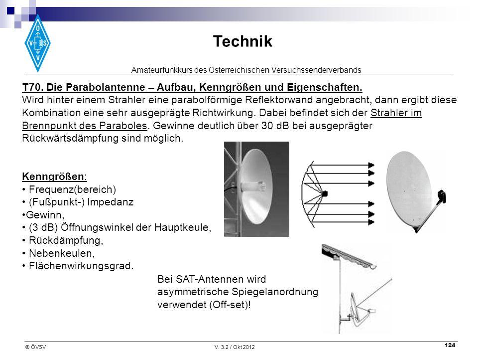 T70. Die Parabolantenne – Aufbau, Kenngrößen und Eigenschaften.