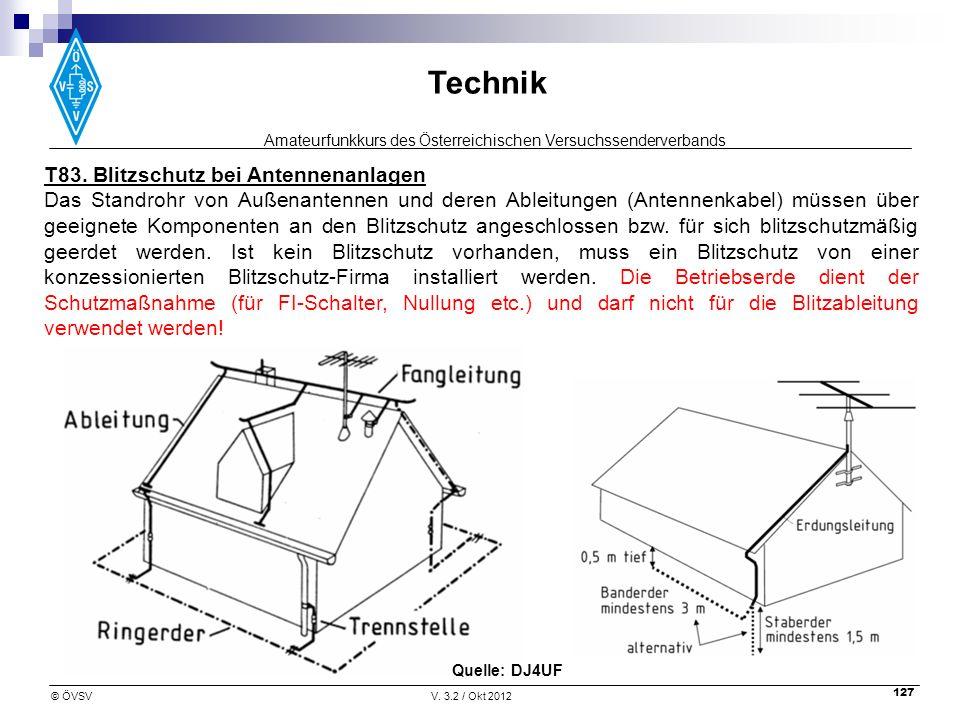 T83. Blitzschutz bei Antennenanlagen