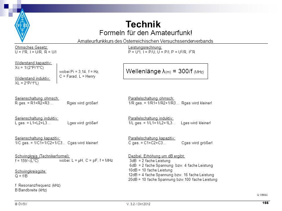 Formeln für den Amateurfunk!