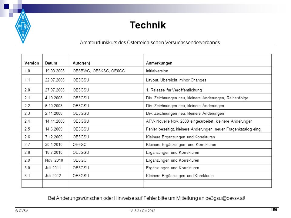 Version Datum. Autor(en) Anmerkungen. 1.0. 19.03.2008. OE6BWG, OE6KSG, OE6GC. Initialversion.