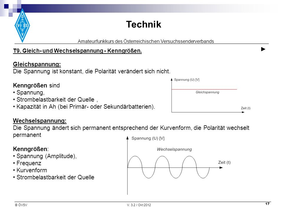 ► T9. Gleich- und Wechselspannung - Kenngrößen. Gleichspannung: Die Spannung ist konstant, die Polarität verändert sich nicht.