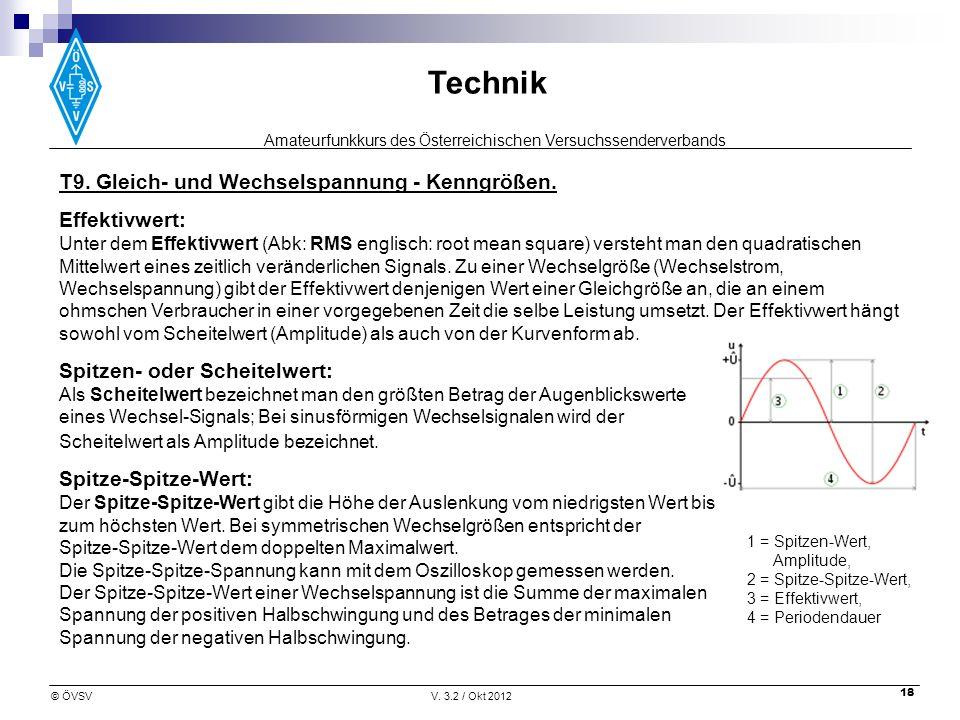T9. Gleich- und Wechselspannung - Kenngrößen.