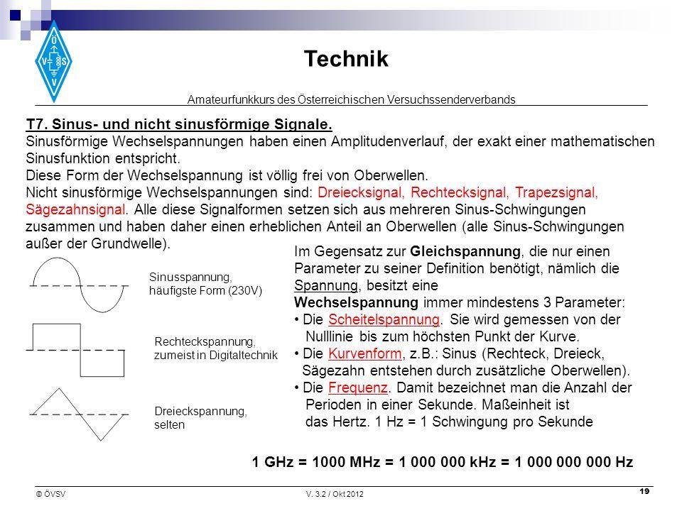 T7. Sinus- und nicht sinusförmige Signale.
